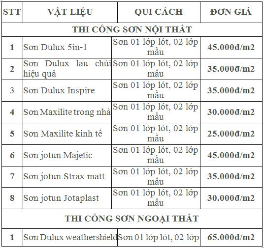 gia-son-nha-12-12-01